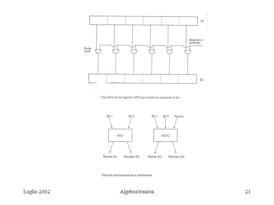 Luglio 2002Algebra binaria21