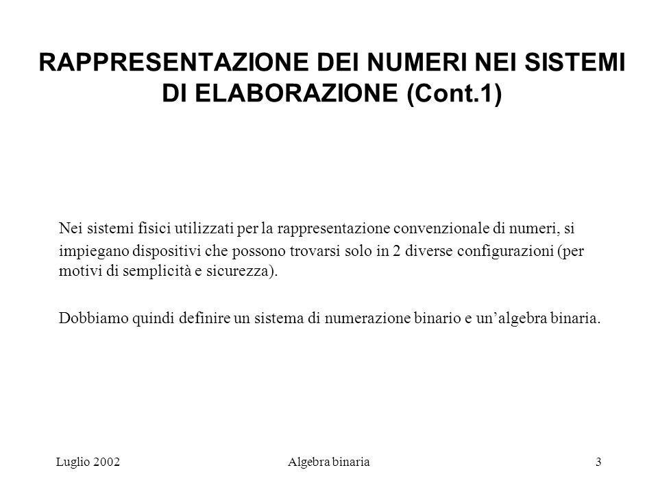 Luglio 2002Algebra binaria3 RAPPRESENTAZIONE DEI NUMERI NEI SISTEMI DI ELABORAZIONE (Cont.1) Nei sistemi fisici utilizzati per la rappresentazione con