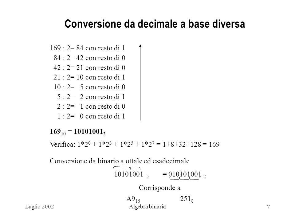 Luglio 2002Algebra binaria7 Conversione da decimale a base diversa 169 : 2= 84 con resto di 1 84 : 2= 42 con resto di 0 42 : 2= 21 con resto di 0 21 : 2= 10 con resto di 1 10 : 2= 5 con resto di 0 5 : 2= 2 con resto di 1 2 : 2= 1 con resto di 0 1 : 2= 0 con resto di 1 169 10 = 10101001 2 Verifica: 1*2 0 + 1*2 3 + 1*2 5 + 1*2 7 = 1+8+32+128 = 169 Conversione da binario a ottale ed esadecimale 10101001 2 = 010101001 2 Corrisponde a A9 16 251 8