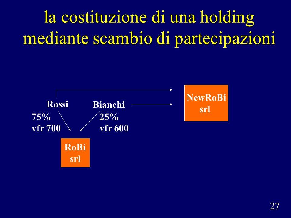 la costituzione di una holding mediante scambio di partecipazioni Rossi RoBi srl Bianchi 75% vfr 700 25% vfr 600 NewRoBi srl 27