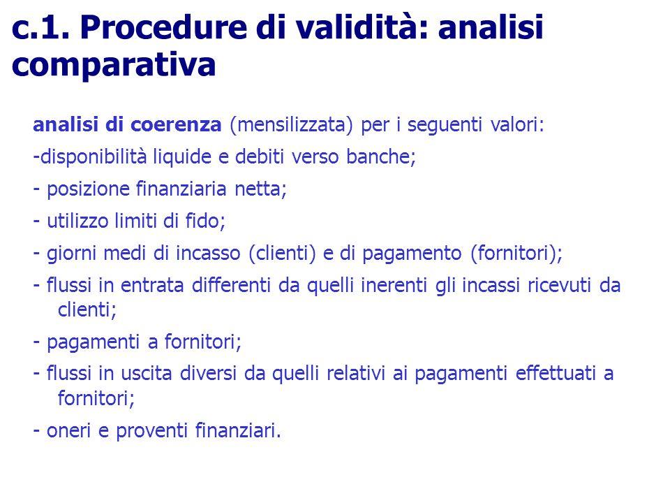 analisi di coerenza (mensilizzata) per i seguenti valori: -disponibilità liquide e debiti verso banche; - posizione finanziaria netta; - utilizzo limi