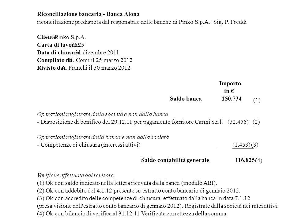 Riconciliazione bancaria - Banca Alona riconciliazione predispota dal responabile delle banche di Pinko S.p.A.: Sig. P. Freddi Cliente: Pinko S.p.A. C