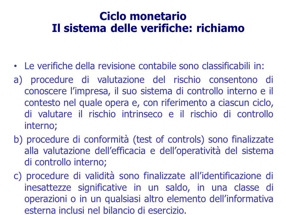 Ciclo monetario Il sistema delle verifiche: richiamo Le verifiche della revisione contabile sono classificabili in: a) procedure di valutazione del ri