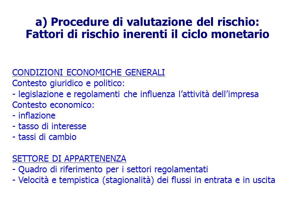a) Procedure di valutazione del rischio: Fattori di rischio inerenti il ciclo monetario CONDIZIONI ECONOMICHE GENERALI Contesto giuridico e politico: