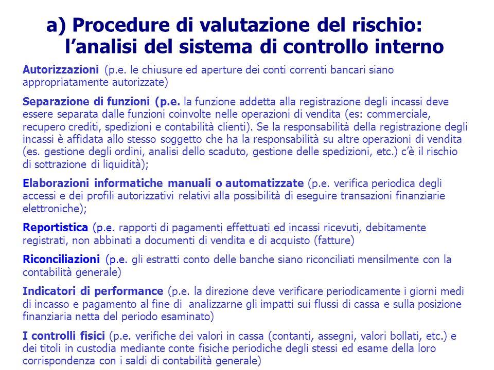 a) Procedure di valutazione del rischio: lanalisi del sistema di controllo interno Autorizzazioni (p.e. le chiusure ed aperture dei conti correnti ban