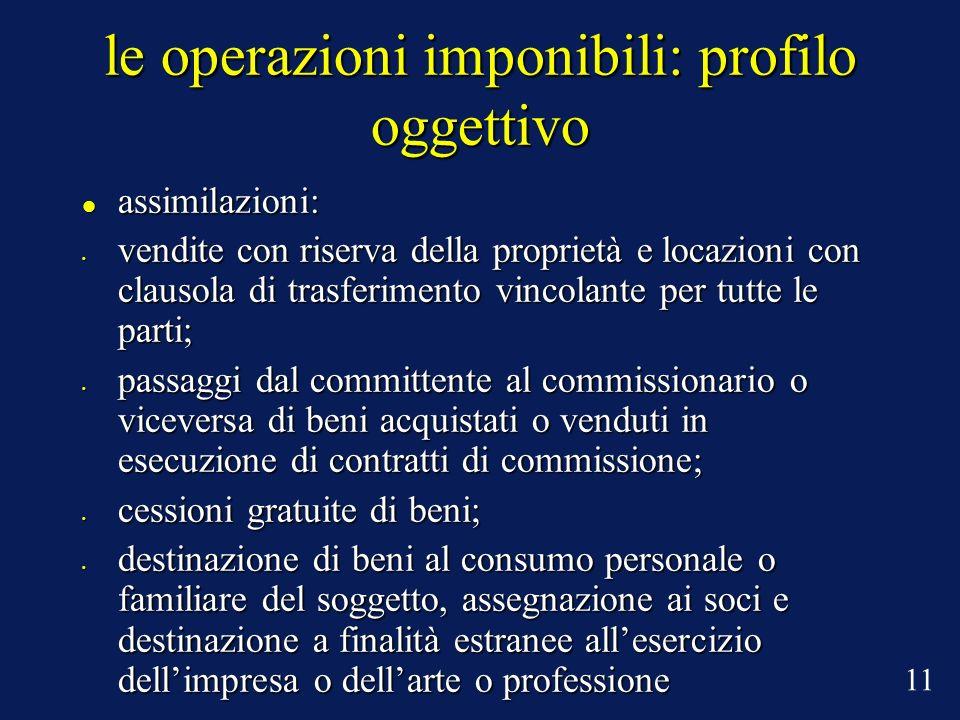 le operazioni imponibili: profilo oggettivo assimilazioni: assimilazioni: vendite con riserva della proprietà e locazioni con clausola di trasferiment