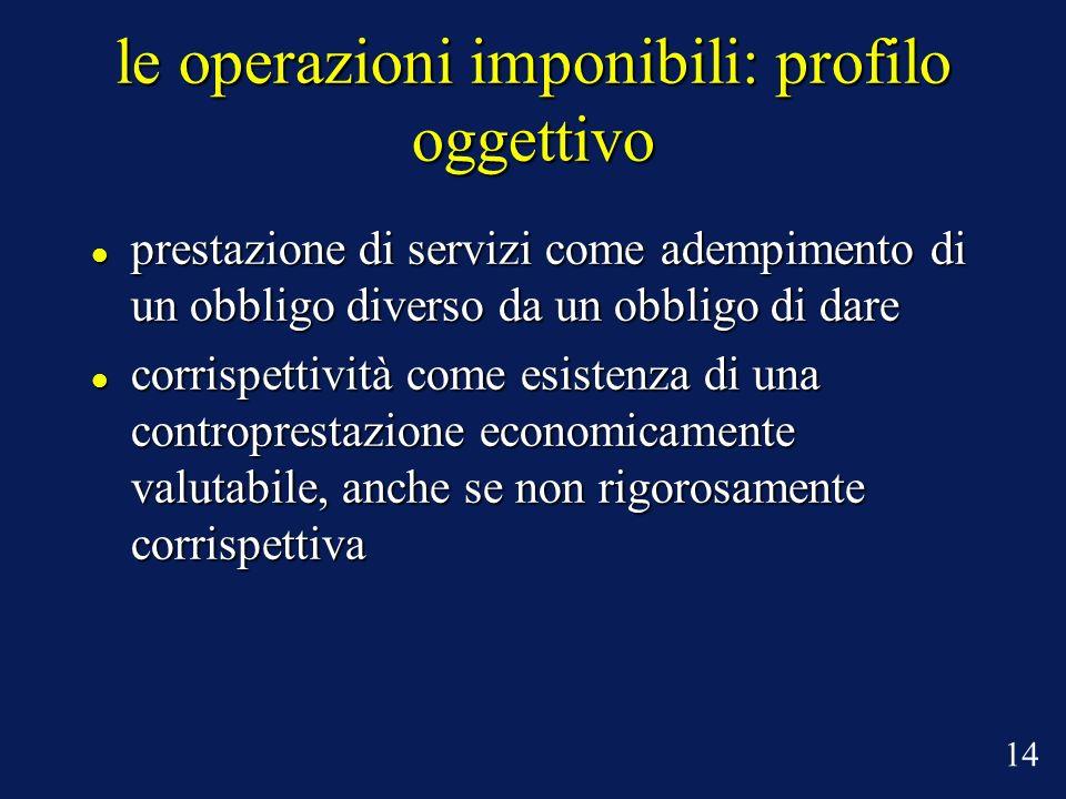 le operazioni imponibili: profilo oggettivo prestazione di servizi come adempimento di un obbligo diverso da un obbligo di dare prestazione di servizi