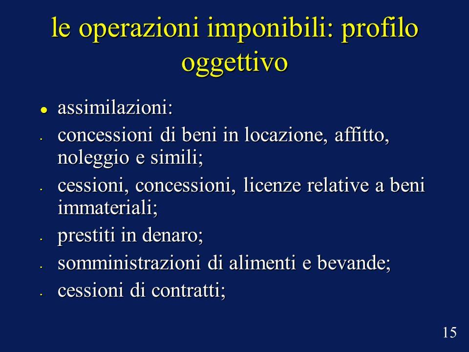 le operazioni imponibili: profilo oggettivo assimilazioni: assimilazioni: concessioni di beni in locazione, affitto, noleggio e simili; concessioni di