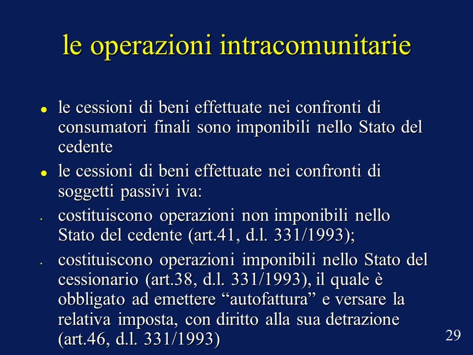 le operazioni intracomunitarie le cessioni di beni effettuate nei confronti di consumatori finali sono imponibili nello Stato del cedente le cessioni