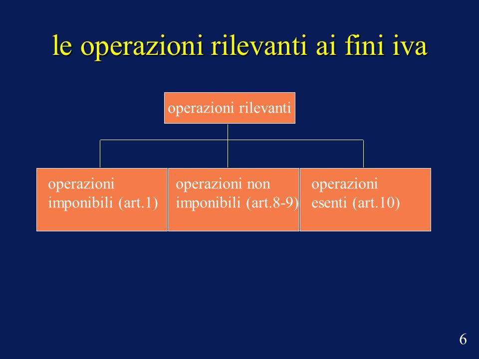 le operazioni rilevanti ai fini iva operazioni rilevanti operazioni imponibili (art.1) operazioni non imponibili (art.8-9) operazioni esenti (art.10) 6