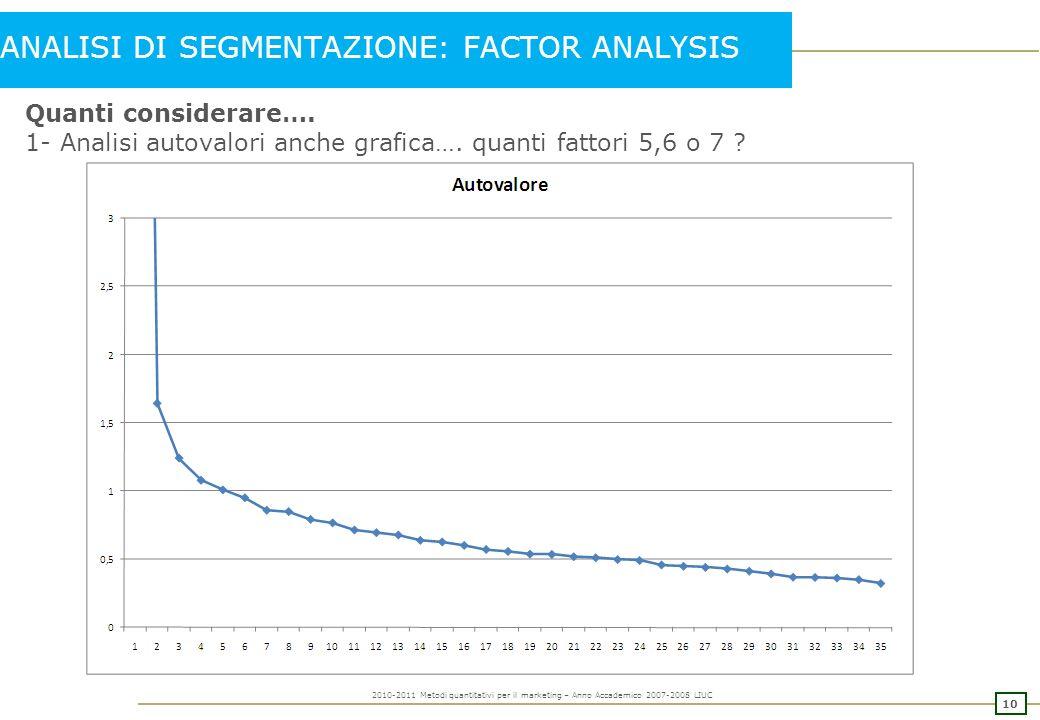 9 2010-2011 Metodi quantitativi per il marketing – Anno Accademico 2007-2008 LIUC Quanti considerare….