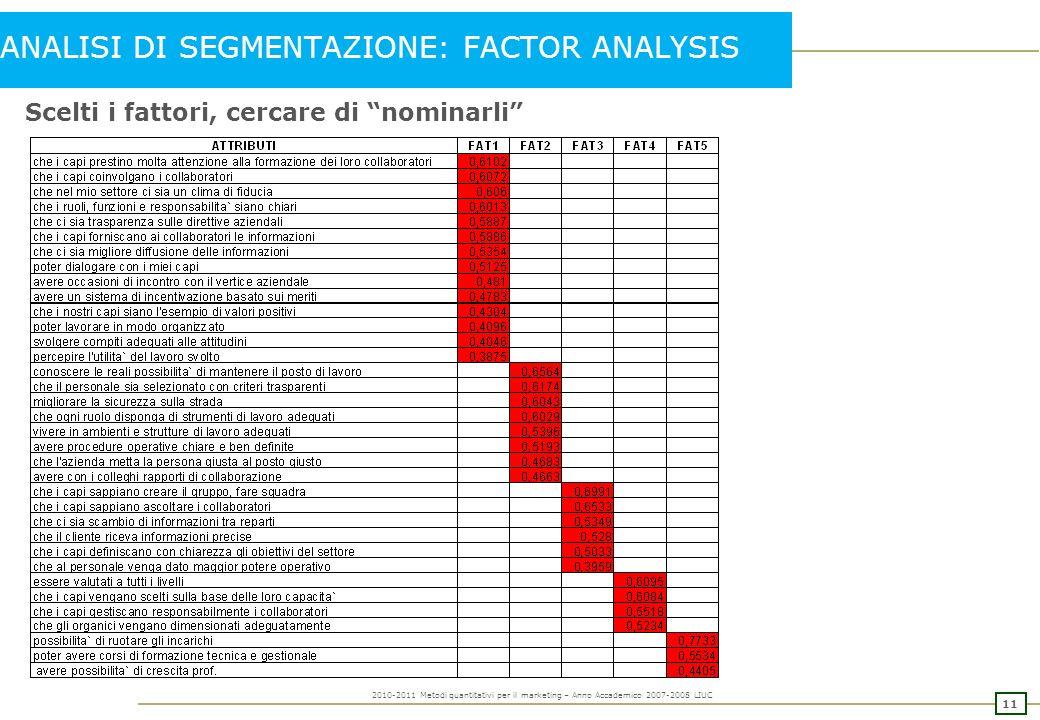 10 2010-2011 Metodi quantitativi per il marketing – Anno Accademico 2007-2008 LIUC Quanti considerare….