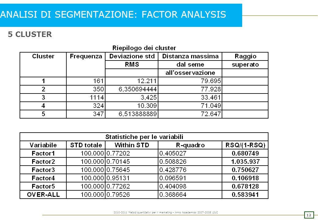 11 2010-2011 Metodi quantitativi per il marketing – Anno Accademico 2007-2008 LIUC ANALISI DI SEGMENTAZIONE: FACTOR ANALYSIS Scelti i fattori, cercare di nominarli