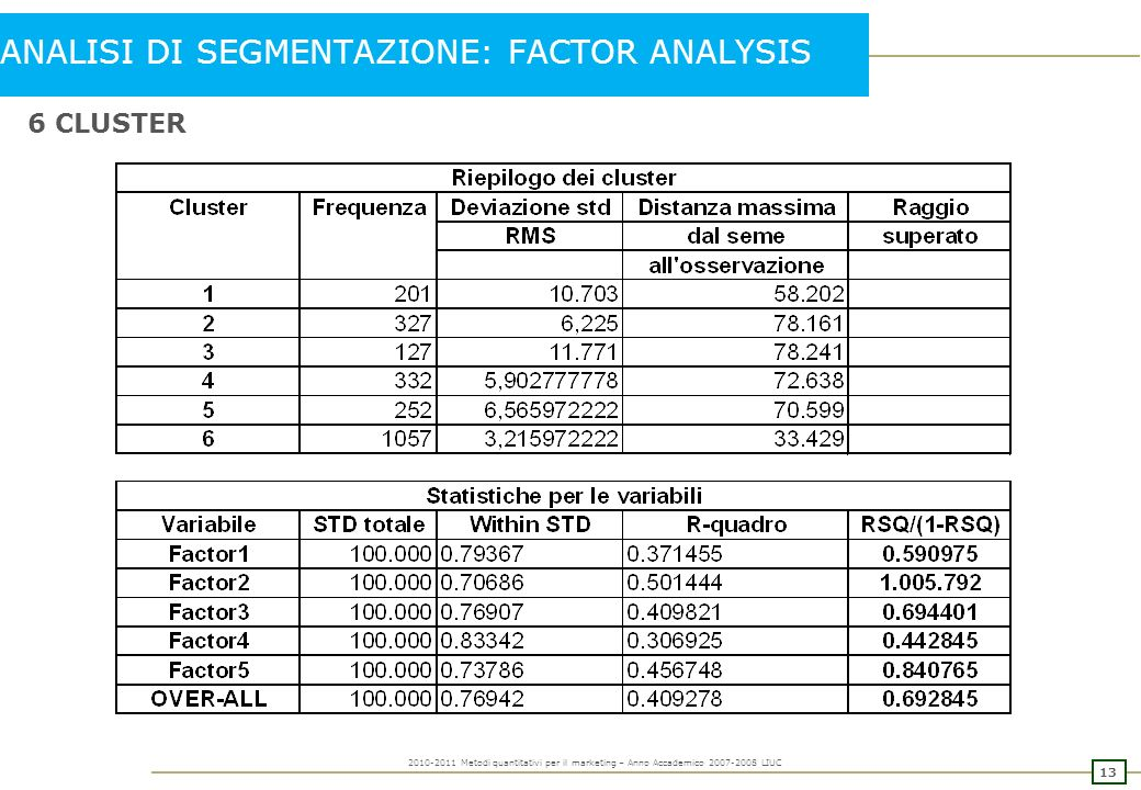 12 2010-2011 Metodi quantitativi per il marketing – Anno Accademico 2007-2008 LIUC ANALISI DI SEGMENTAZIONE: FACTOR ANALYSIS 5 CLUSTER