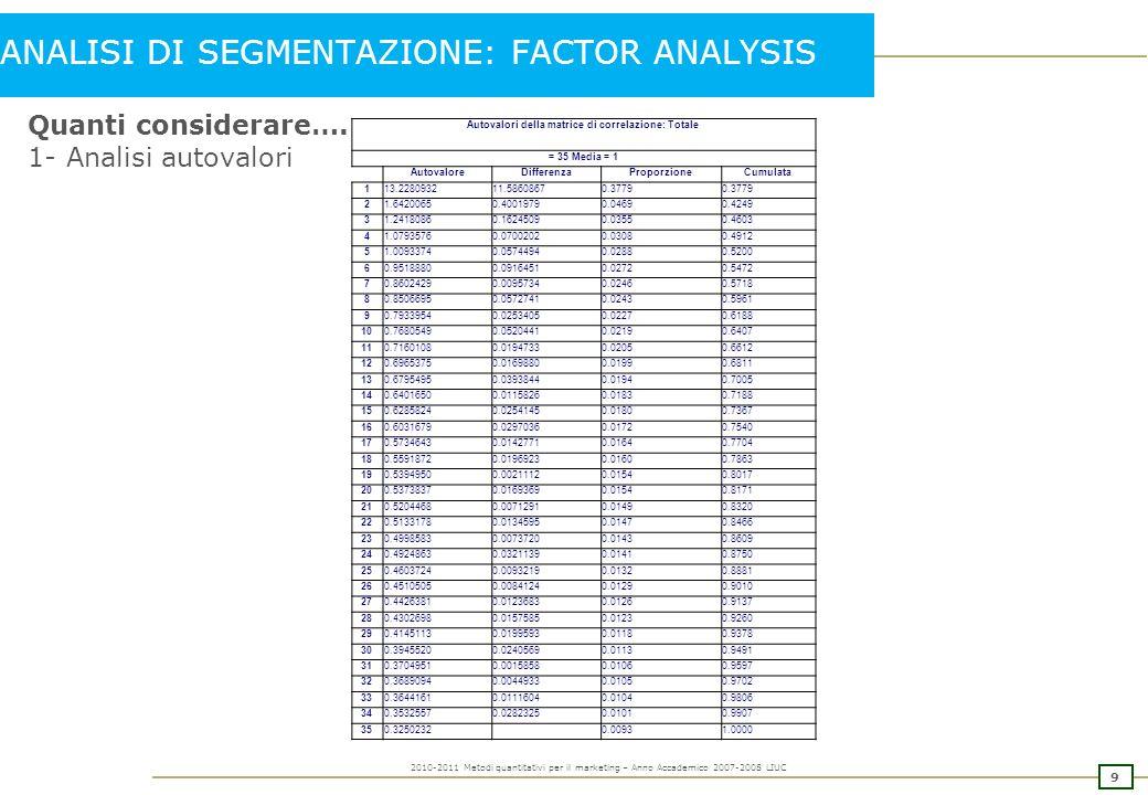 8 2010-2011 Metodi quantitativi per il marketing – Anno Accademico 2007-2008 LIUC Esempio: file clima, domanda dimp_1-dimp_35 Individuazione obiettivi: Quanti e quali fattori possiamo individuare.
