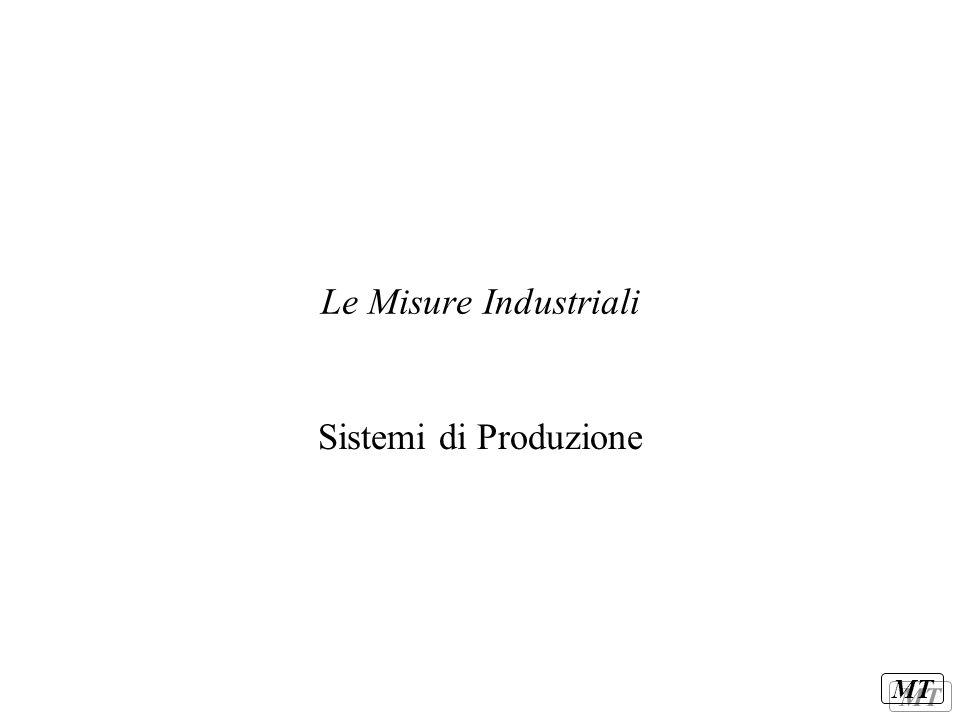MT Le Misure Industriali Sistemi di Produzione