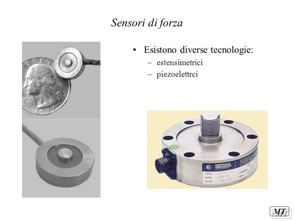 MT Sensori di forza Esistono diverse tecnologie: –estensimetrici –piezoelettrci