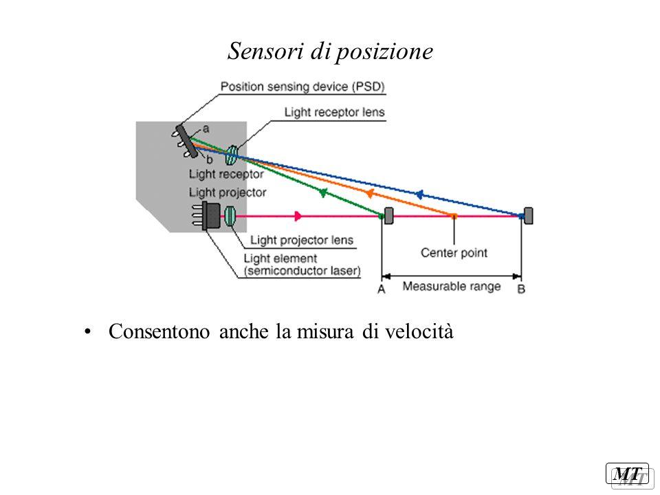 MT Sensori di posizione Consentono anche la misura di velocità