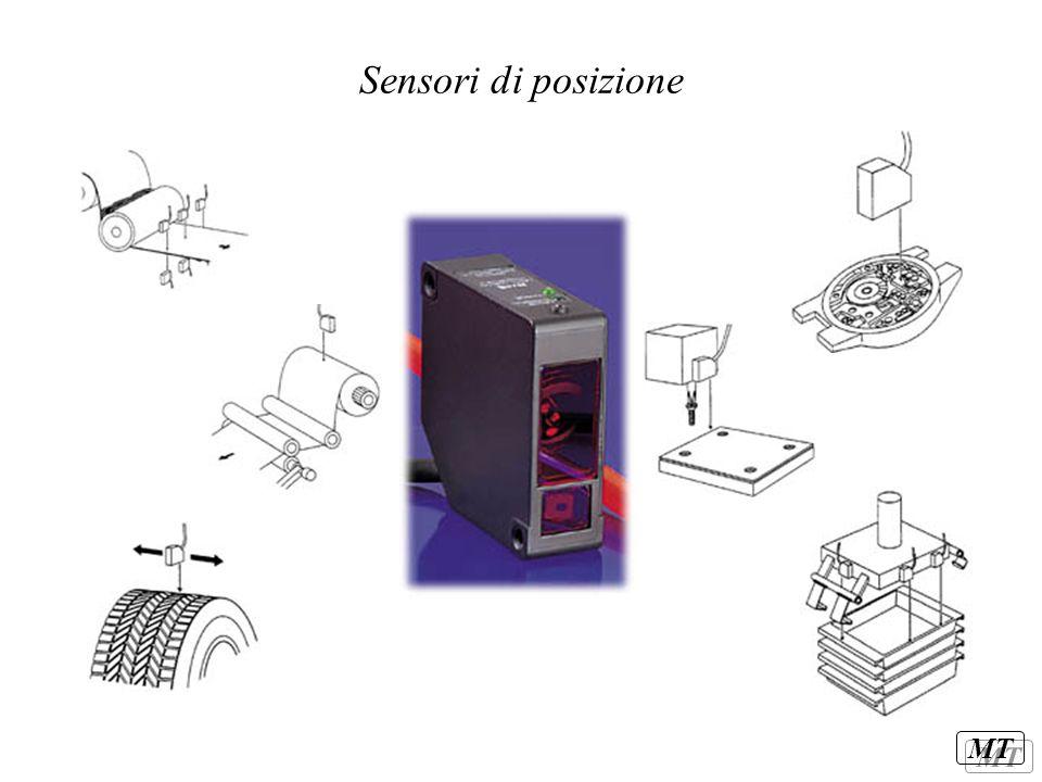 MT Sensori di posizione