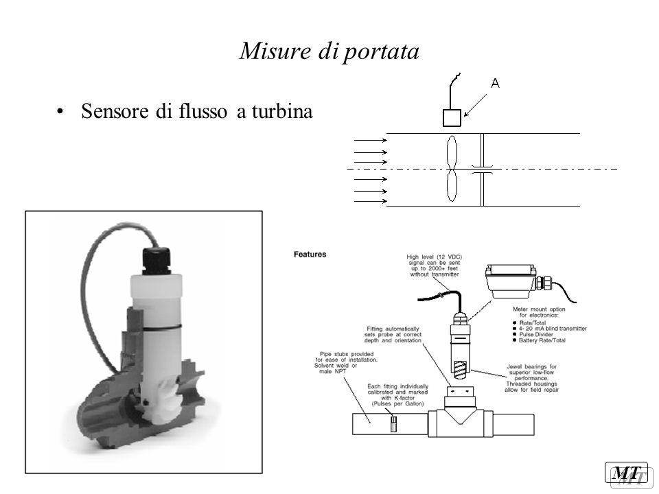 MT Misure di portata Sensore di flusso a turbina