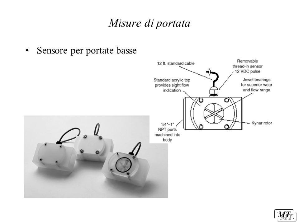 MT Misure di portata Sensore per portate basse