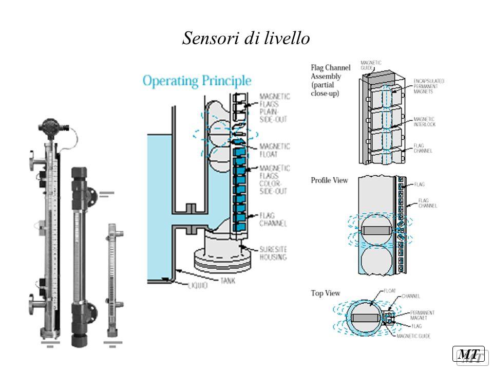 MT Sensori di livello