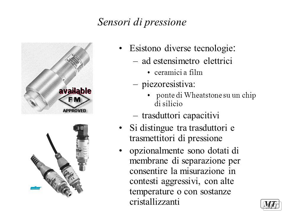 MT Sensori di pressione Esistono diverse tecnologie : –ad estensimetro elettrici ceramici a film –piezoresistiva: ponte di Wheatstone su un chip di si