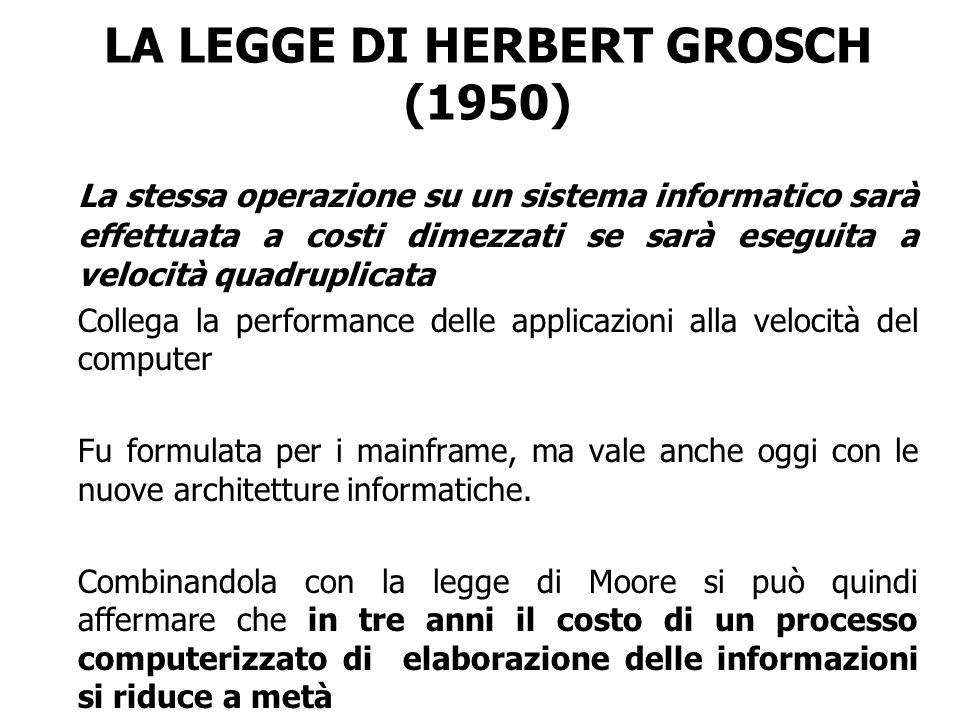 LA LEGGE DI HERBERT GROSCH (1950) La stessa operazione su un sistema informatico sarà effettuata a costi dimezzati se sarà eseguita a velocità quadrup