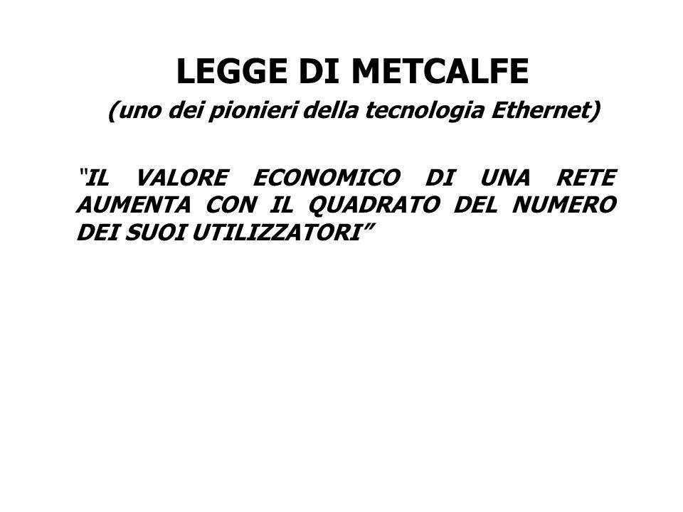 LEGGE DI METCALFE (uno dei pionieri della tecnologia Ethernet) IL VALORE ECONOMICO DI UNA RETE AUMENTA CON IL QUADRATO DEL NUMERO DEI SUOI UTILIZZATOR