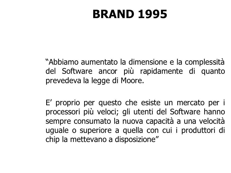 BRAND 1995 Abbiamo aumentato la dimensione e la complessità del Software ancor più rapidamente di quanto prevedeva la legge di Moore. E proprio per qu