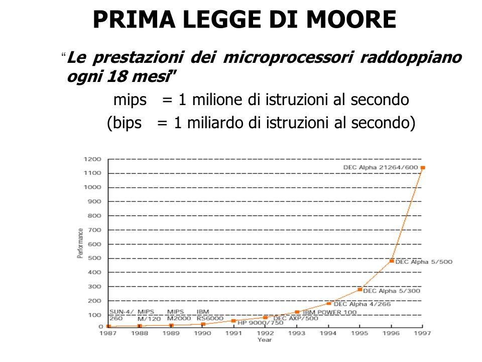 PRIMA LEGGE DI MOORE Le prestazioni dei microprocessori raddoppiano ogni 18 mesi mips = 1 milione di istruzioni al secondo (bips = 1 miliardo di istru