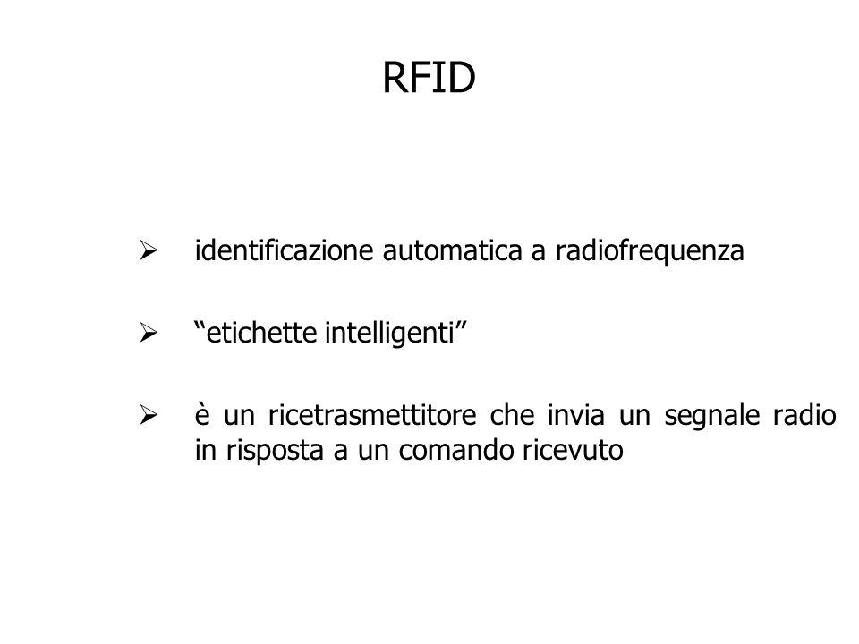 RFID identificazione automatica a radiofrequenza etichette intelligenti è un ricetrasmettitore che invia un segnale radio in risposta a un comando ric