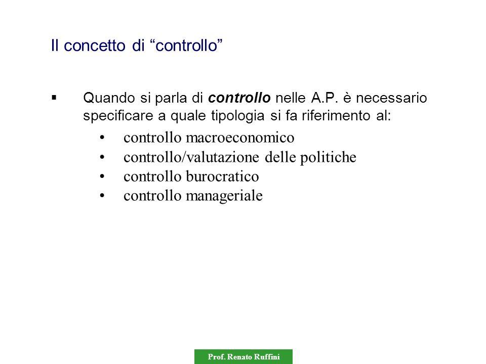 Prof. Renato Ruffini Il concetto di controllo Quando si parla di controllo nelle A.P. è necessario specificare a quale tipologia si fa riferimento al: