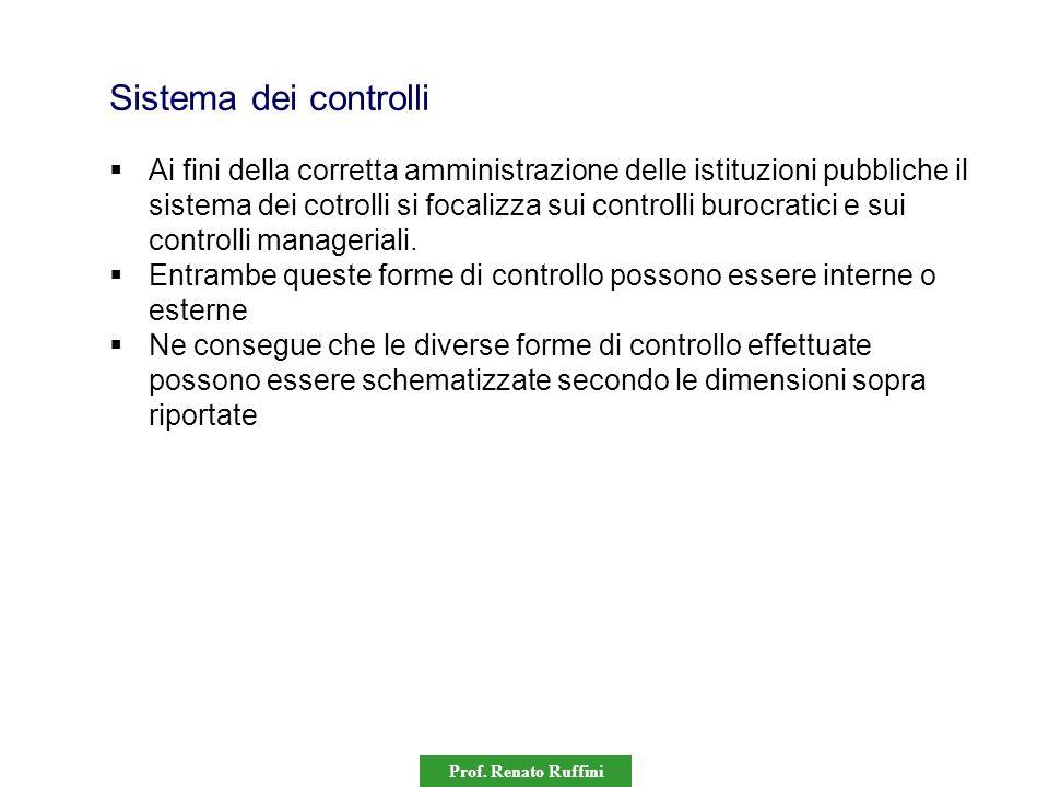 Prof. Renato Ruffini Sistema dei controlli Ai fini della corretta amministrazione delle istituzioni pubbliche il sistema dei cotrolli si focalizza sui
