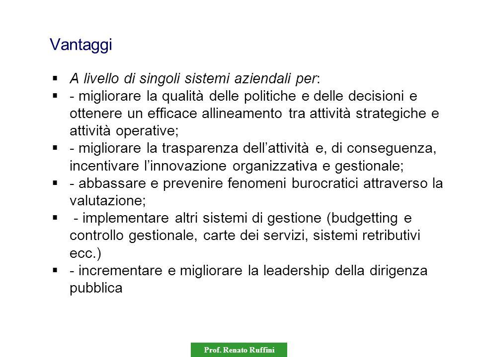 Prof. Renato Ruffini Vantaggi A livello di singoli sistemi aziendali per: - migliorare la qualità delle politiche e delle decisioni e ottenere un effi