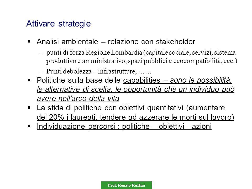 Prof. Renato Ruffini Attivare strategie Analisi ambientale – relazione con stakeholder –punti di forza Regione Lombardia (capitale sociale, servizi, s