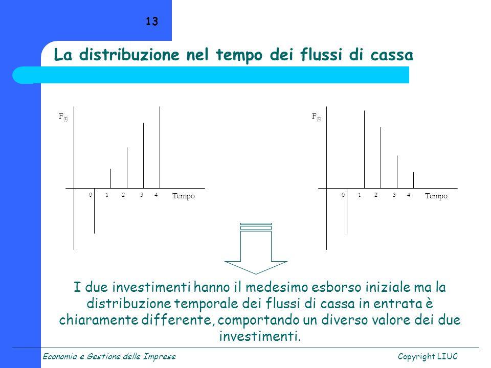 Economia e Gestione delle ImpreseCopyright LIUC 13 I due investimenti hanno il medesimo esborso iniziale ma la distribuzione temporale dei flussi di c