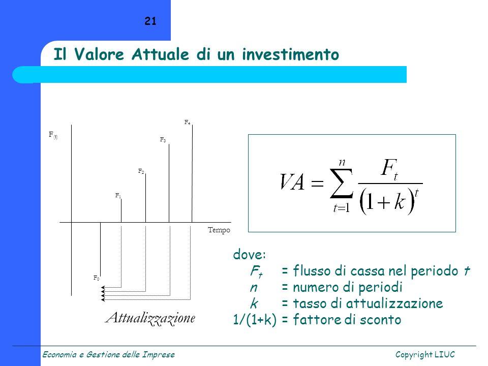 Economia e Gestione delle ImpreseCopyright LIUC 21 F (t) Tempo F0F0 F1F1 F2F2 F3F3 F4F4 Attualizzazione dove: F t = flusso di cassa nel periodo t n= n