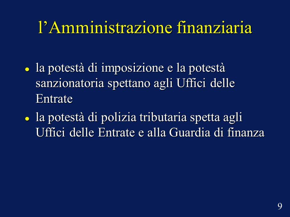 lAmministrazione finanziaria la potestà di imposizione e la potestà sanzionatoria spettano agli Uffici delle Entrate la potestà di imposizione e la po