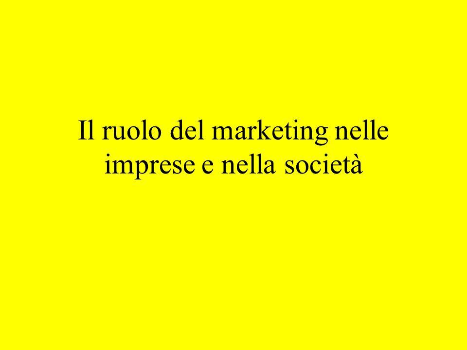 Il ruolo del marketing nelle imprese e nella società