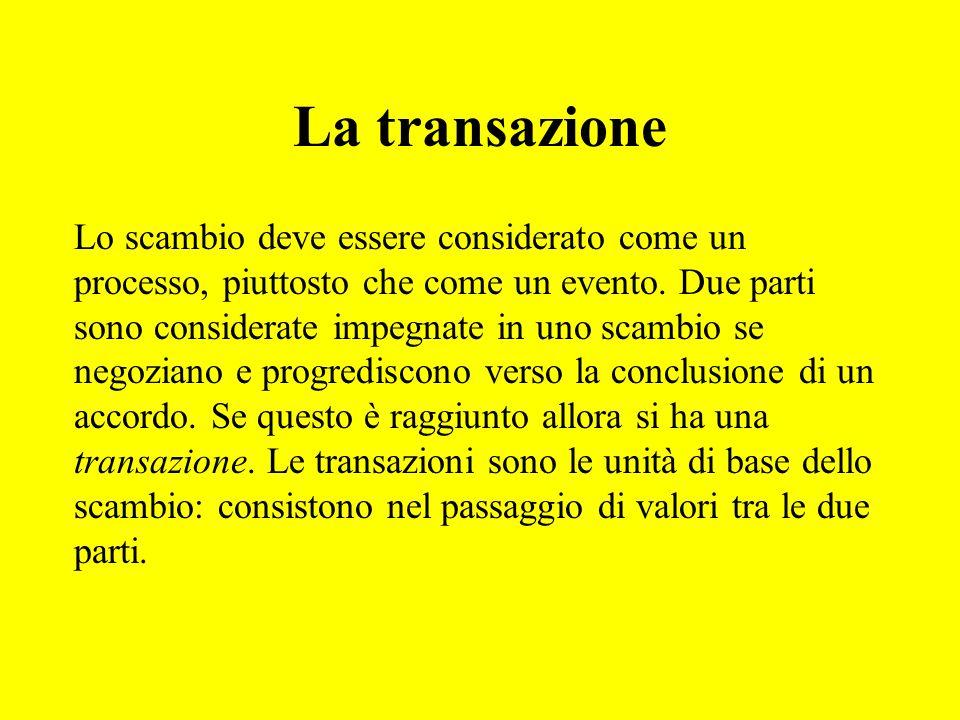 La transazione Lo scambio deve essere considerato come un processo, piuttosto che come un evento. Due parti sono considerate impegnate in uno scambio