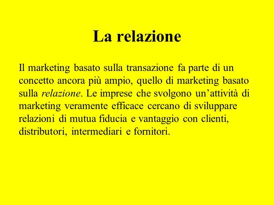La relazione Il marketing basato sulla transazione fa parte di un concetto ancora più ampio, quello di marketing basato sulla relazione. Le imprese ch