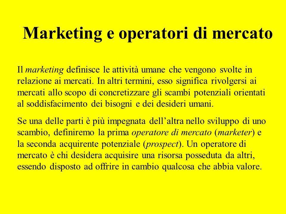 Marketing e operatori di mercato Il marketing definisce le attività umane che vengono svolte in relazione ai mercati. In altri termini, esso significa