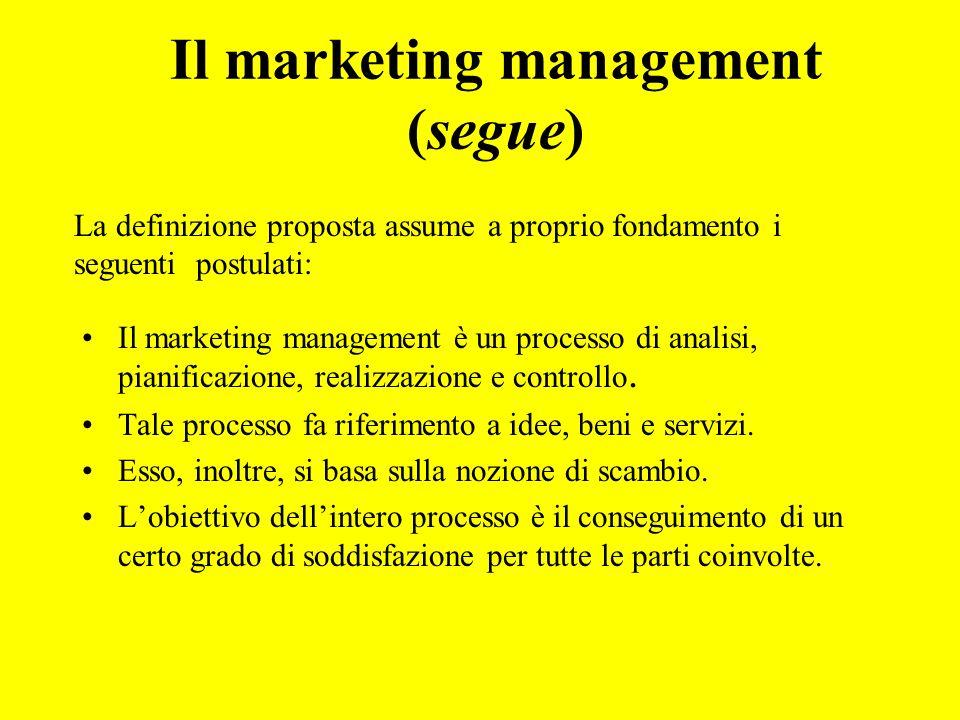 Il marketing management è un processo di analisi, pianificazione, realizzazione e controllo. Tale processo fa riferimento a idee, beni e servizi. Esso