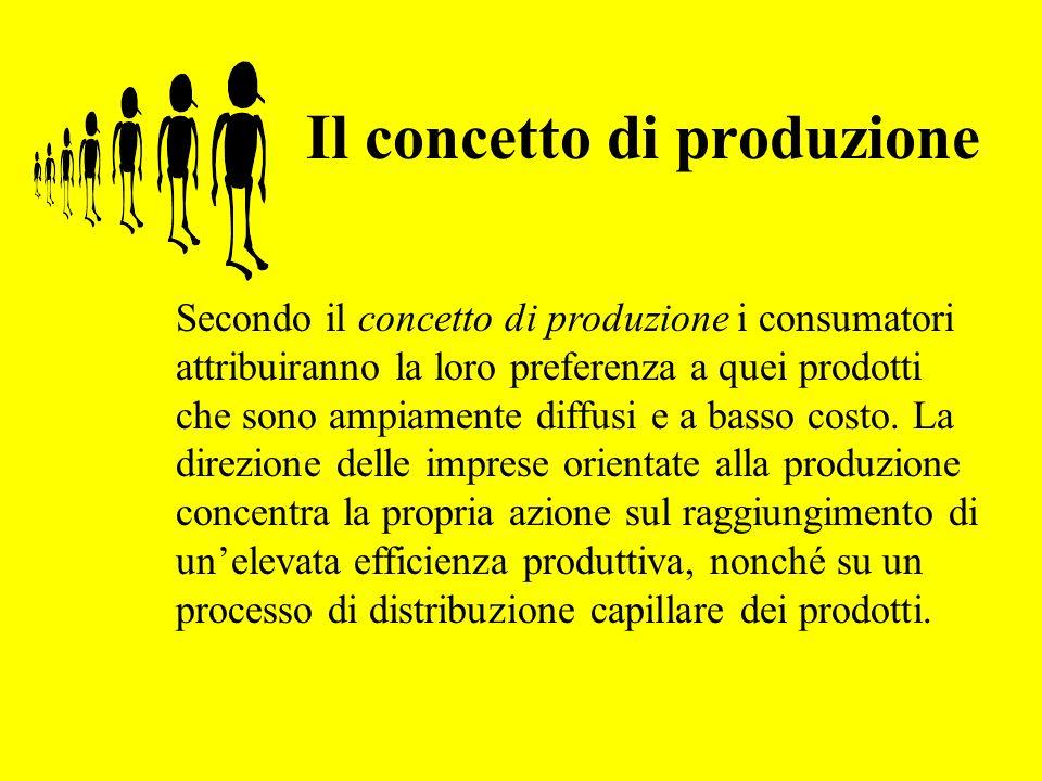 Il concetto di produzione Secondo il concetto di produzione i consumatori attribuiranno la loro preferenza a quei prodotti che sono ampiamente diffusi e a basso costo.
