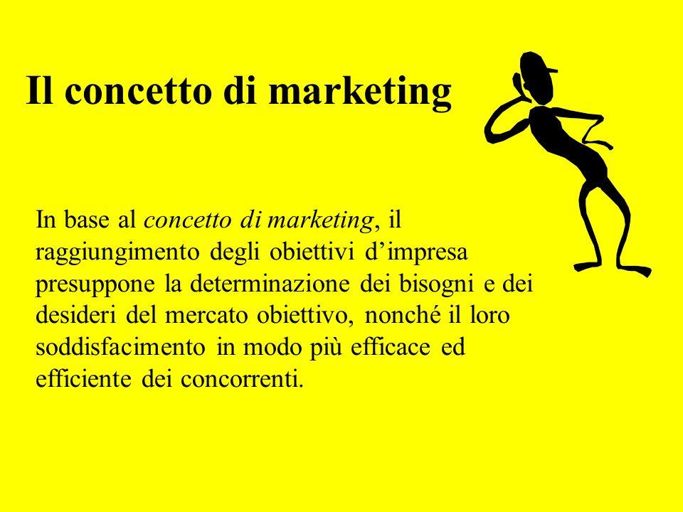 Il concetto di marketing In base al concetto di marketing, il raggiungimento degli obiettivi dimpresa presuppone la determinazione dei bisogni e dei desideri del mercato obiettivo, nonché il loro soddisfacimento in modo più efficace ed efficiente dei concorrenti.