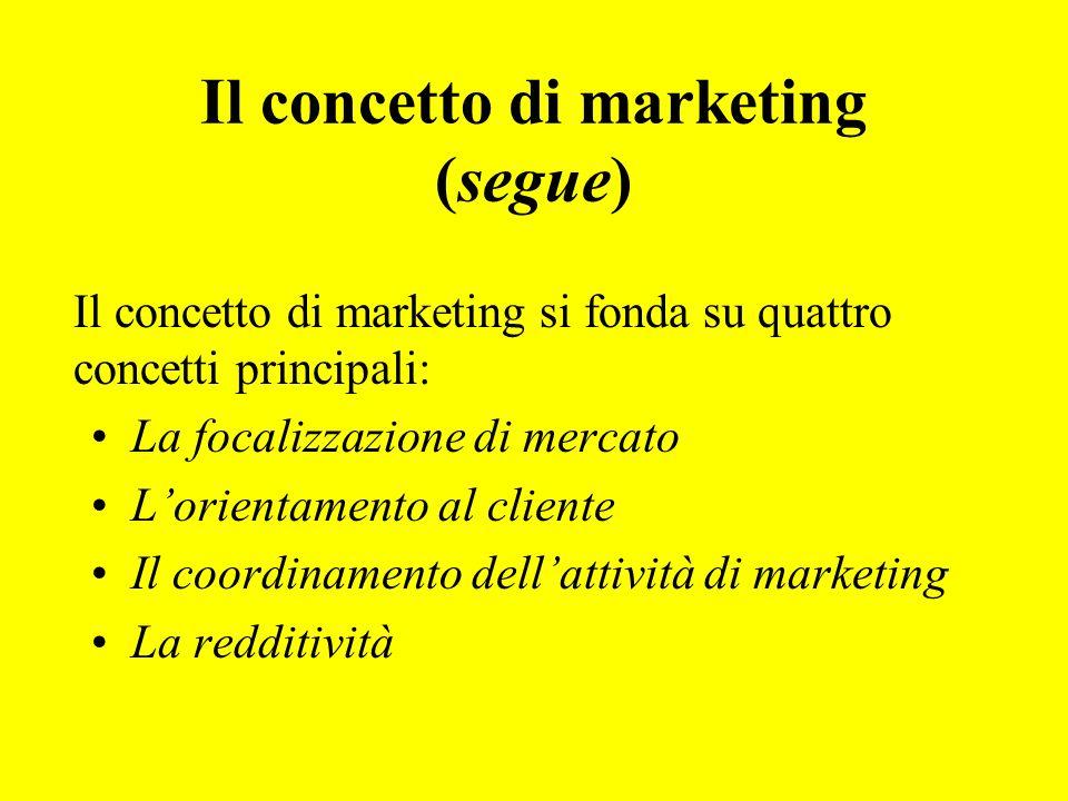 La focalizzazione di mercato Lorientamento al cliente Il coordinamento dellattività di marketing La redditività Il concetto di marketing (segue) Il concetto di marketing si fonda su quattro concetti principali:
