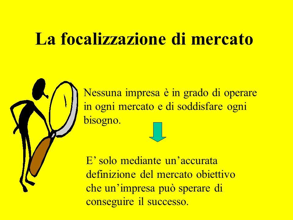 La focalizzazione di mercato Nessuna impresa è in grado di operare in ogni mercato e di soddisfare ogni bisogno.