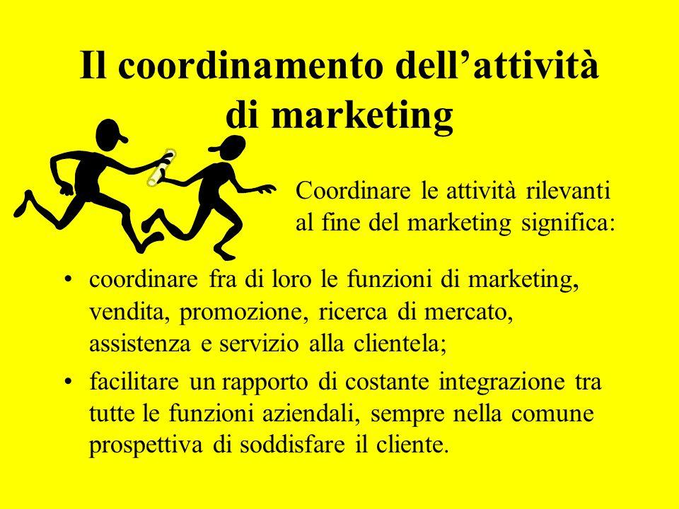Il coordinamento dellattività di marketing coordinare fra di loro le funzioni di marketing, vendita, promozione, ricerca di mercato, assistenza e serv