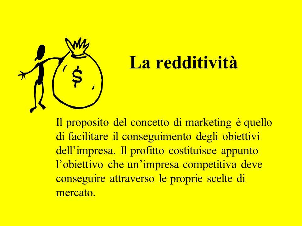 La redditività Il proposito del concetto di marketing è quello di facilitare il conseguimento degli obiettivi dellimpresa.